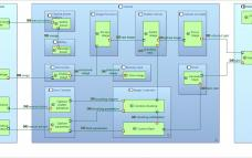 System Modeling Workbench