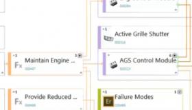 Teamcenter System Engineering